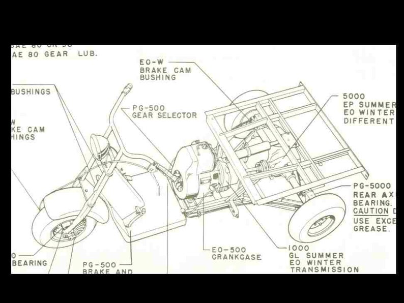 The 731 And 732 Numbers Indicate Electric Vehicles For S Golfsters First Golf Carts Called Buggies Were