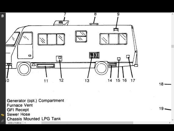Cool 1998 Georgie Boy Wiring Diagram Wiring Diagram Database Wiring Digital Resources Talizslowmaporg