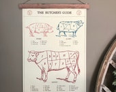 Cuts of Meat Poster Butcher 39 s Poster Meat Cuts Print Cuts of Beef, Pork, Lamb Butcher 39 s Print Farmhouse Style Wall Art Decor