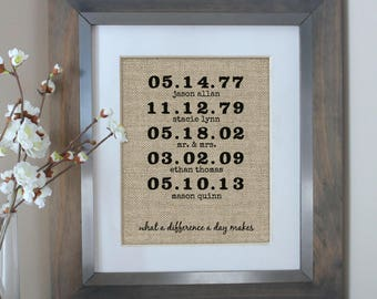 Wife Christmas Gift Personalized Gift for Husband Anniversary Gift for Wife Mothers Day Gift for Mom Housewarming Gift New Home Gifts