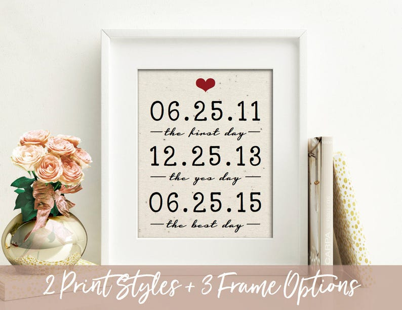 image 0  sc 1 st  Etsy & 2 Year Anniversary Gift Wedding Gift Important Dates 2nd | Etsy