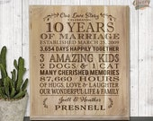 10 Year Anniversary Gift Custom Weddng Anniversary Family Engraved Personalized Wood Sign, Important Dates Cedar Wood 2 Size Options