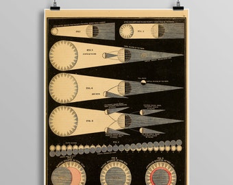 Vintage Eclipse - Constellations, Astronomy, Wall Art, Home Decor, Gift Idea Celestial Maps, Telescope, Planets, Sun Illustration 462