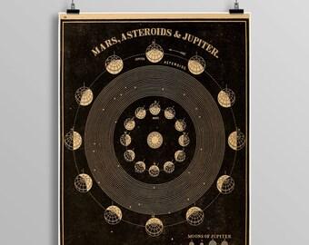 Vintage Planets - Constellations, Astronomy, Wall Art, Home Decor, Gift Idea Celestial Maps, Telescope, Planets, Sun Illustration 453