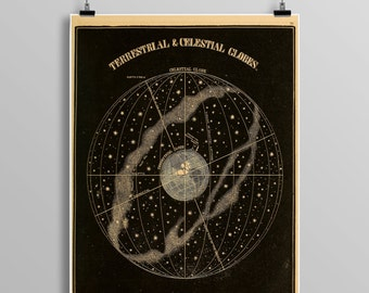 terrestrial and celestial globes,  astronomy print, zodiac, constellations, Celestial Maps, Telescope, Planets, Astronomy Illustration 470