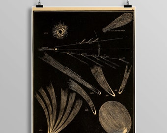 Vintage Comet, astronomy print, zodiac, constellations, Celestial Maps, Telescope, Planets, Astronomy Illustration 468