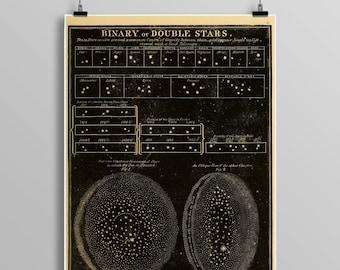 binary or double stars,  astronomy print, zodiac, constellations, Celestial Maps, Telescope, Planets, Astronomy Illustration 471