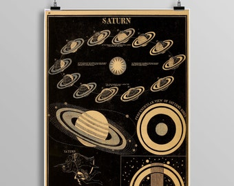 Vintage saturn planet print,  astronomy print, zodiac, constellations, Celestial Maps, Telescope, Planets, Astronomy Illustration 455