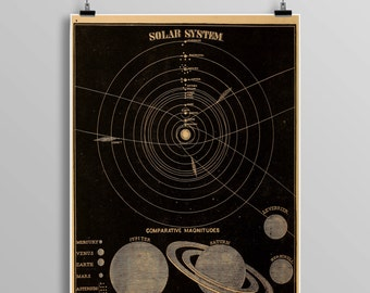 Vintage solar system print  astronomy print zodiac constellations Celestial Maps Telescope Planets Astronomy Illustration 445