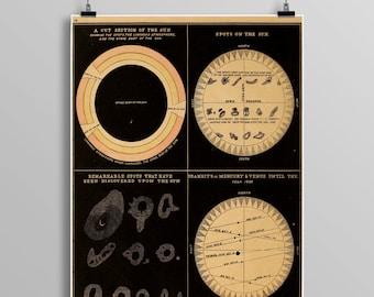 Vintage Sun/astronomy print, zodiac, constellations, Circles, Celestial Maps, Telescope, Planets, Sun Illustration 447