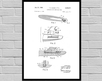 Surfing Related Patent Surfing Invention Patent Wetsuit Poster Surfboard Print Surf Patent Surf Inventions SP1430