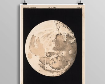Vintage Telescopic View Of The Moon, Full Moon Map Reproduction, Science Student, Lunar Astronomy, Moon Phases, Astronomer Gift Idea, 0441
