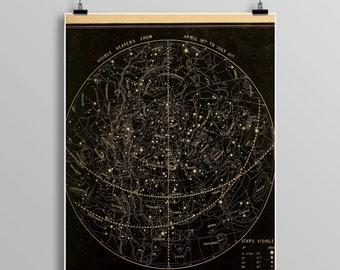 Vintage stars/heavens print,  astronomy print, zodiac, constellations, Celestial Maps, Telescope, Planets, Astronomy Illustration 474