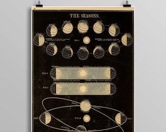 The SEASONS - Constellations, Astronomy, Wall Art, Home Decor, Gift Idea Celestial Maps, Telescope, Planets, Sun Illustration 451