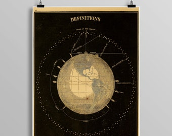 Vintage astronomy print, zodiac, constellations, Celestial Maps, kepler's law, Telescope, Planets, Astronomy Illustration 450