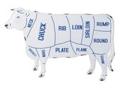 Chef James Martin Beef Cuts Cow Sign, Blue and White Cow Plaque, Kitchen Wall Sign