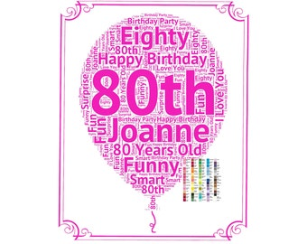 Gifts 80th Birthday Mom Dad Grandma Grandpa Party Decoration 80 Eighty 8 X 10 Digital Download JPG