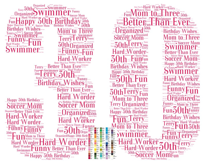 30th Birthday Gifts Gift For Her Him Daughter Son 30
