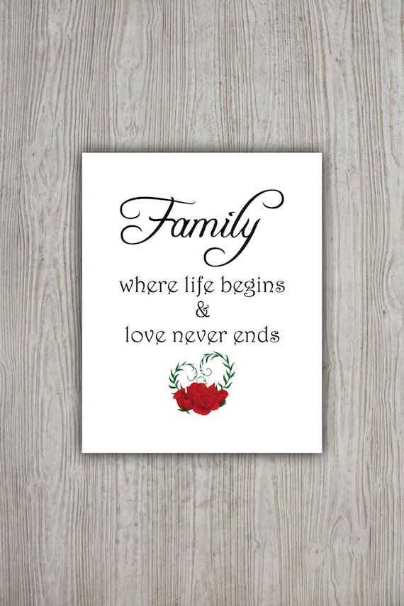 Citazioni Di Amore Della Famiglia Stampabile Da Parete Art Decor Manifesto Di Amore Famiglia Testualmente Decorazione Della Parete Stampabile