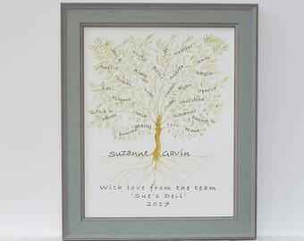Boss Gift Framed, Mentor Gift Personalized, Personalised Boss, Personalized Leaving, Retirement Gift, Teacher Gift Framed, Colleague Gift