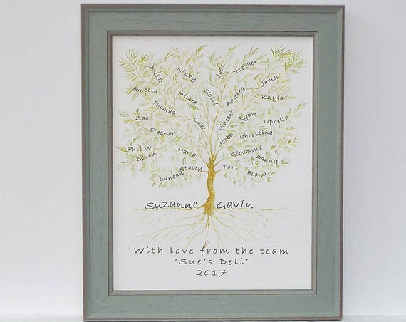 Boss Gift Framed, Mentor Gift Personalized, Personalised Boss, Personalized Leaving, Retirement Gift, Teacher Gift Framed, Colleague Gift