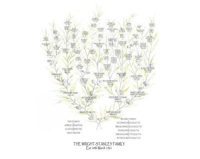 A custom JPEG chart of your family tree to celebrate members past and Present.  Featuring up to 7 generations.