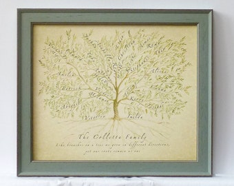 Family Tree Frame, Custom Family Tree, Gift for Mum, Grandparent Gift, Personalised Gift Mum, Gift for Boss, Ancestry, Retirement Gift,