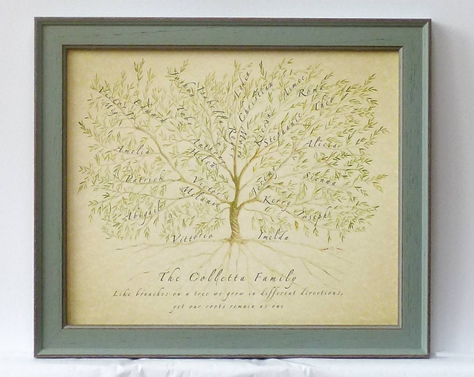 Family Tree Frame, Custom Family Tree, Gift for Mum, Grandparent Gift, Personalised Gift Mum, Gift for Boss, Ancestry, Retirement Gift,