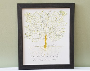 Framed Family Tree,Custom Genealogy,Fathers Day Gift,Anniversary Personalised,Grandparent Gift,Family Sign,Framed Gift,Mother of Bride,