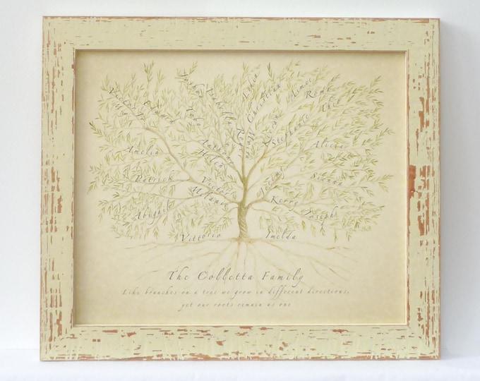 Family Tree Framed, Custom Genealogy Chart, Gift for Mum, Grandparent Gift, Personalised Present, Gift for Boss, Ancestry, Retirement Gift,