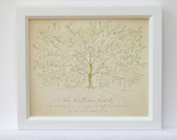 Family Tree Framed, Custom Family Tree, Gift for Mum, Grandparent Gift, Personalised Mum Present, Gift for Boss, Ancestry, Retirement Gift,