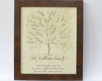 personalised mum gift, framed family tree, framed ancestry chart, ancestry present, grandparent gift, Custom family tree, family sign,