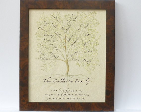 personalised mum gift, framed family tree, framed ancestry chart, ancestry present, grandparent gift, Custom family tree, family sign,