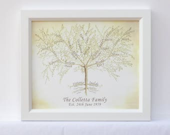 Personalised Family Gift, Sibling Gift, Custom Grandparent Gift, Family Tree Print, Framed Family Print, Gift for Mum, Anniversary Print