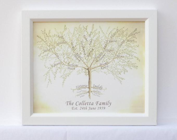 Personalised Family Gift, Sibling Gift, Custom Grandparent Gift, Family Tree Print, Framed Family Print, Gift for Mum, Anniversary Print