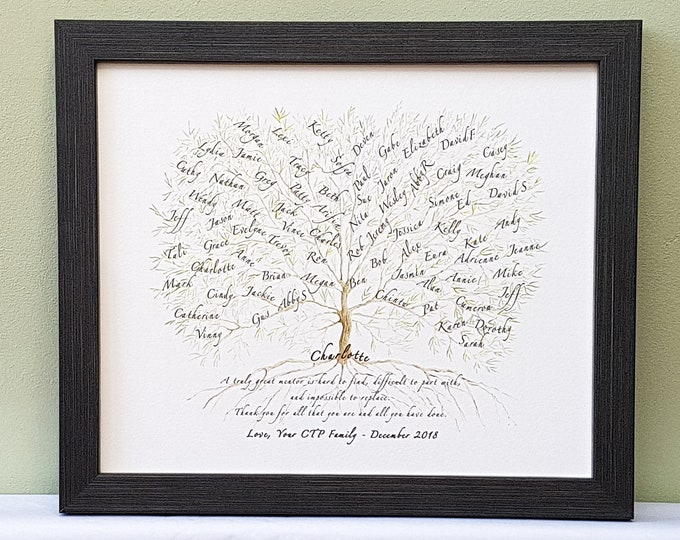 Artwork filled with names,Retirement Personalized, Boss Gift,Promotion Congratulations,Personalised Mentor,Teacher Appreciation,Class pupils