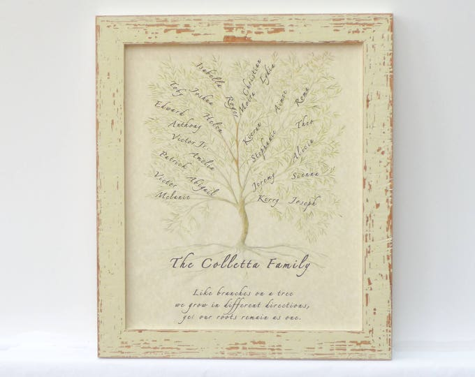 Grandkids frame, Family Tree Print, Personalised Parent Gift, parent wedding gift, Custom Father's Day, Personalised Daddy Gift,