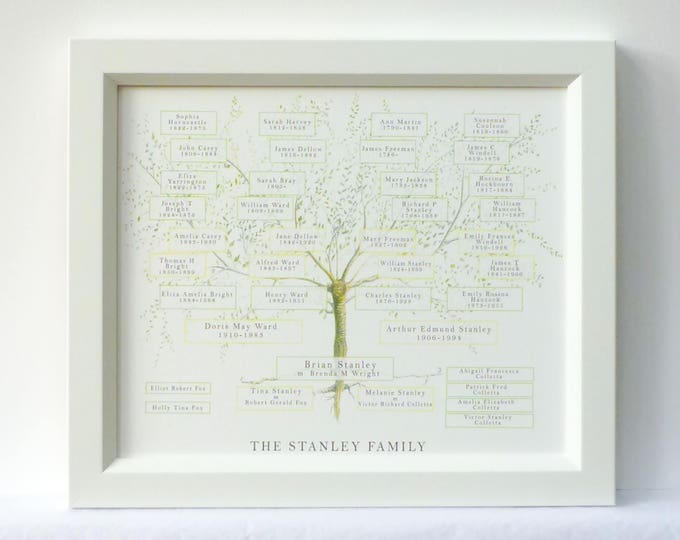 Family Tree Frame, Ancestry Print Gift , Personalised Parent, Grandparent Gift, Custom Mothers Day, Dad Custom Gift, Retirement Frame Gift,