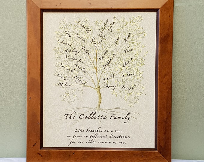 Grandparent Gift framed, Family Tree Print, Personalised Parent, Tree of Life,Wedding Present, Custom Father's Day, Family Keepsake,