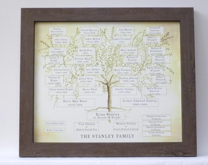 Ancestry Chart Frame, Custom Family Tree, Gift for Mum, Grandparent Gift, Mothers Day Frame, Boss Gift, Family Name Print, Retirement Gift,