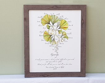 Ginkgo art with names of colleagues, coworkers framed to gift to a male or female boss for Christmas, retirement or as a thank you