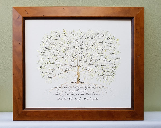 Framed Christmas Boss, teacher or mentor gift with names of team of coworkers.  Personalised art print for retirement or promotion.