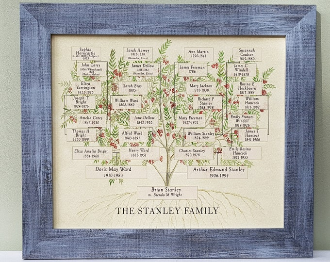 Framed Family Tree, Genealogy Chart, Ancestor Descendant Gift, Grandparent Parent Present, Family History Art, Personalised In law Picture,