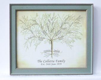 Personalised Gift for Grandparents, Parents or In Laws.  A Framed Custom Family Tree full displaying your Genealogy within a sepia artwork.