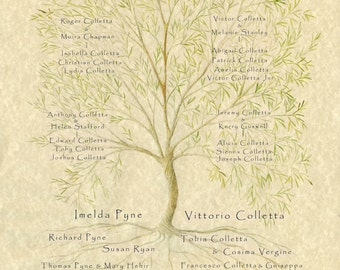 Family Tree Digital, Custom Family Tree, Personalised Mum Gift, Anniversary Gift, Grandparent Gift, Ancestry Chart, Wedding Gift, Genealogy