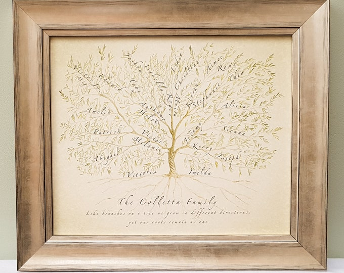 A personalised family tree artwork featuring names of ancestors and descendants framed.  Perfect parent, grandparent, husband, wife gift.