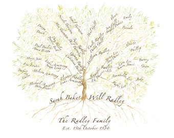 Personalised Family Names Tree making perfect custom gift for Parents, Grandparents, In laws as Anniversary, Birthday or Retirement Present