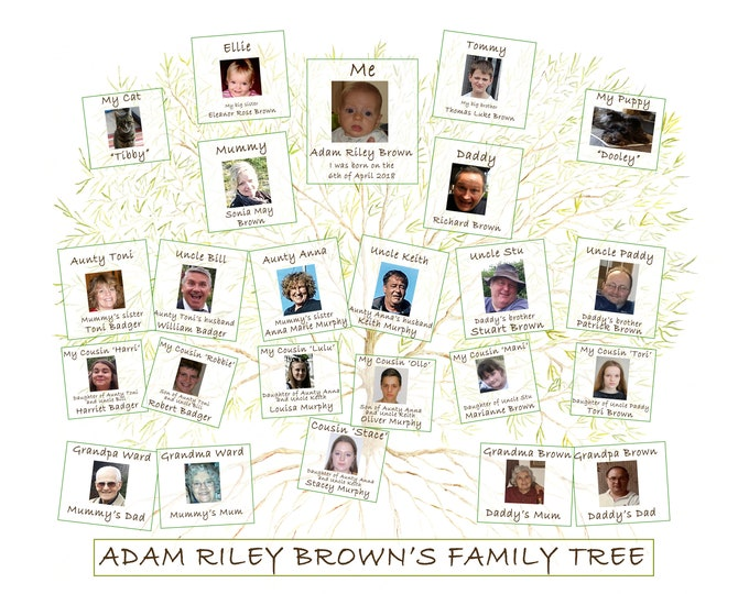 Family Tree for Child. A custom print of baby ancestry perfect for a child's bedroom or living room.