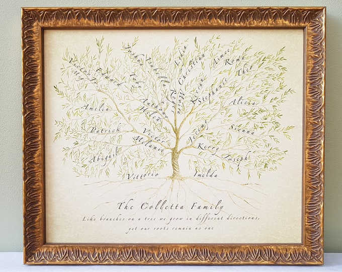 Framed Family Tree gift for parents, grandparents, inlaws or spouse.  Filled with ancestors and descendants.