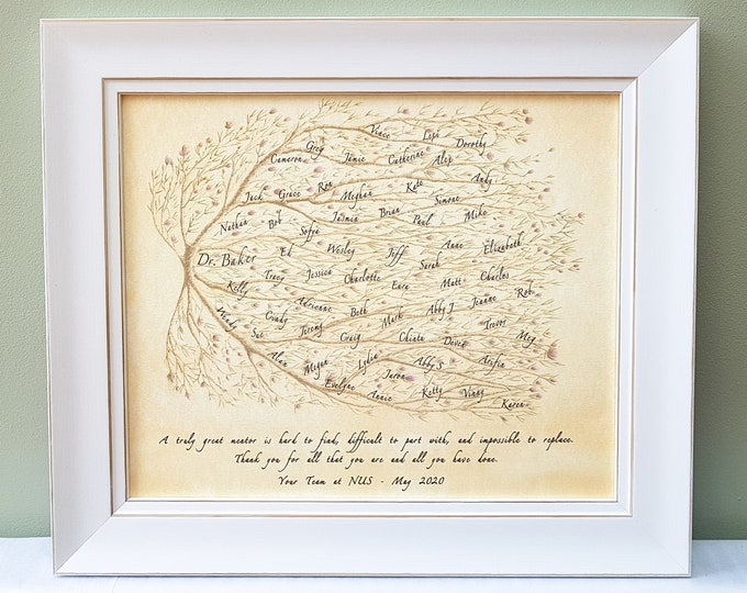 Framed Art featuring names of colleagues making perfect present for boss, mentor or teacher for retirement promotion or furlough